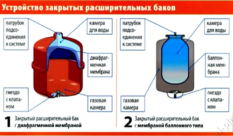 http://elation.kiev.ua/components/com_agora/img/members/2299/ystroystvo.jpeg